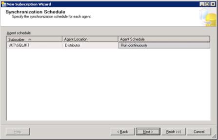 Database Replication